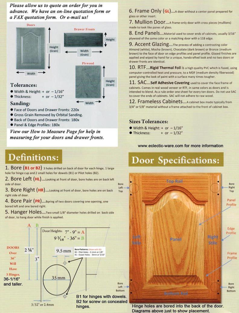 50+ How to Measure Kitchen Doors Remodeling
