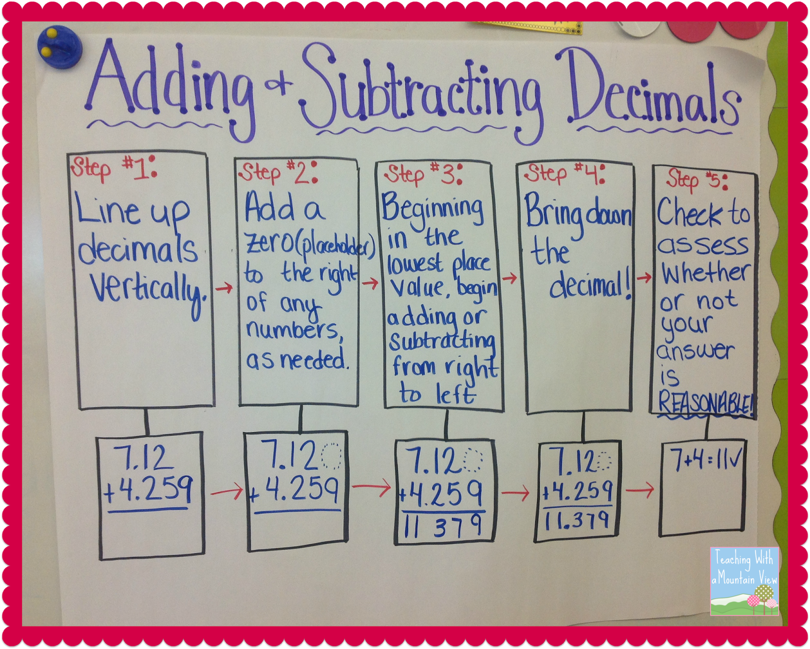 Adding And Subtracting Decimals Activities Amp Freebies
