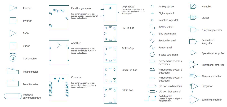 Wiring Diagram Standard Symbols Free Download Wiring Diagram | Xwiaw ...