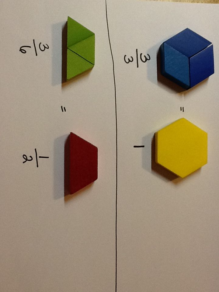 Equivalent Fractions with Pattern Blocks