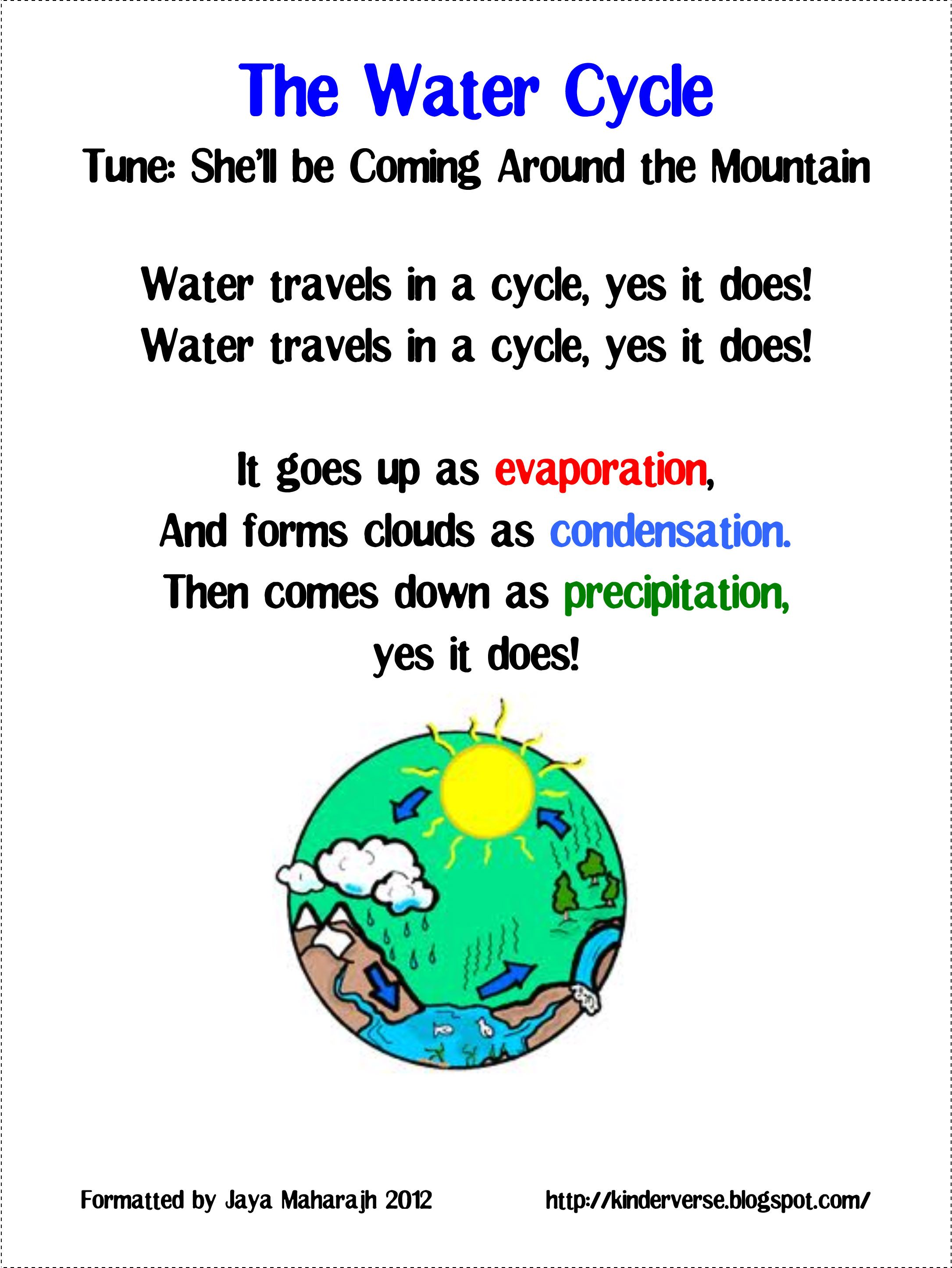 A23a1473dd58ec443882009c20c06008g 21712892 pixels science the water cycle song handout robcynllc Gallery