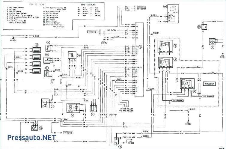 15+ E30 325I Engine Wiring Diagram - Engine Diagram - Wiringg.net in 2020 |  E30, Diagram, Ford focusPinterest