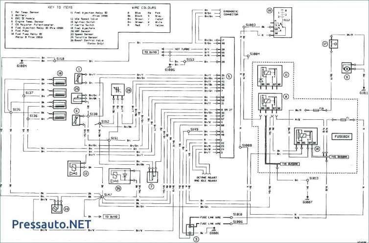 15+ E30 325I Engine Wiring Diagrambmw e30 325i engine