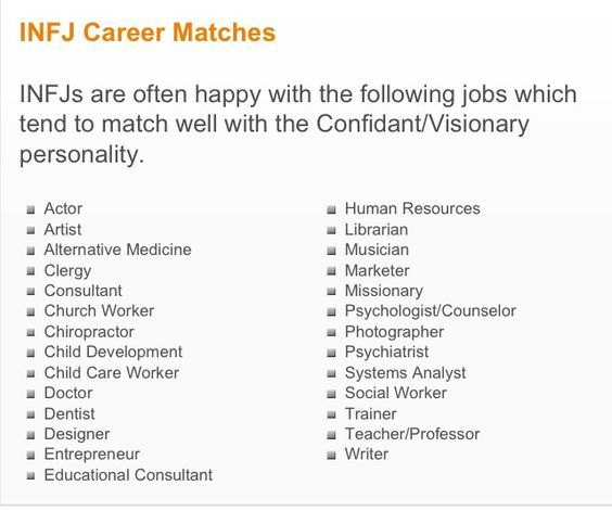 Infj career matches