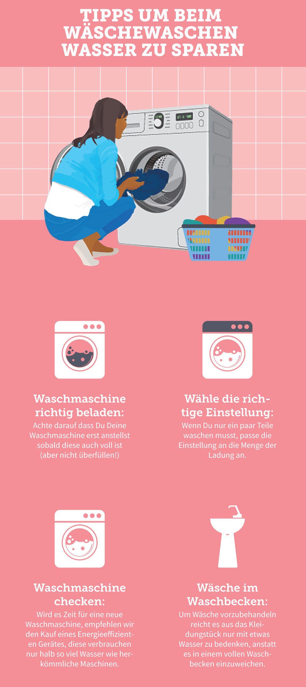 Mit Diesen Tipps Verschwendest Du Weniger Wasser Beim Waschen Schau Mal Auf Unserem Blog Vorbei Und Nutze Unsere Tri Tipps Haushalt Haushaltsreinigungstipps
