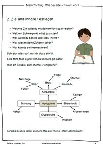 Erste Referate In Der Grundschule Grundschule Lehrperson Kinder Schule