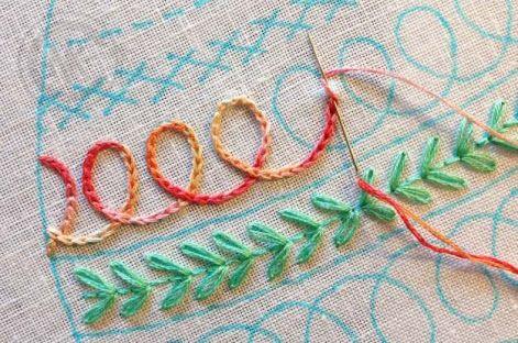 Resultado De Imagem Para Buttonhole Stitch Instructions Bordados