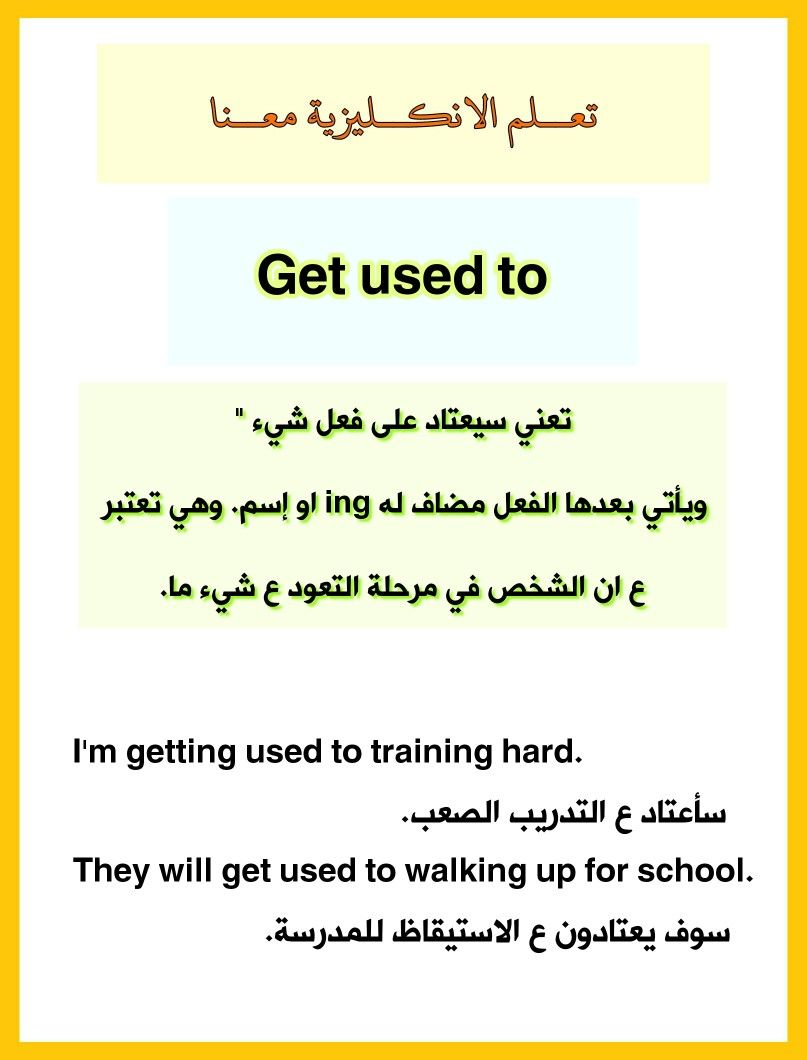 Get Used To سيعتاد على English Words Beautiful Words In English Learning Arabic