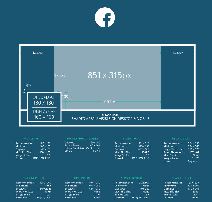 зубов, размеры верхней картинки в фейсбук активно входят моду