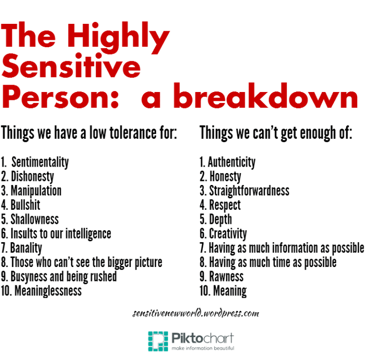 The Highly Sensitive Person:  A breakdown