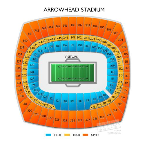 Arrowhead stadium one of the prettier nfl stadiums seating