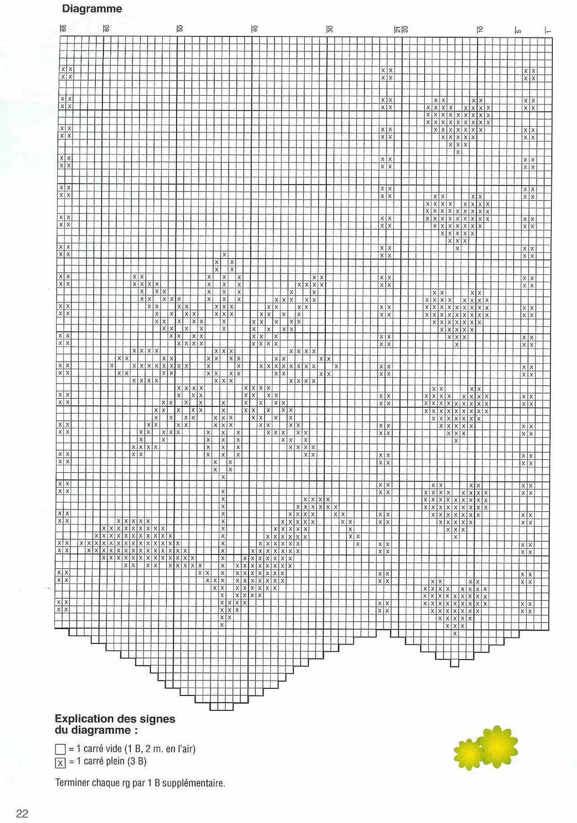 tenda filet margherite cuoricini (2) - magiedifilo.it punto croce uncinetto  schemi gratis hobby creativi 0da31338affb