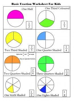 math worksheet : basic fractions worksheets for elementary kids  math  pinterest  : Basic Fraction Worksheets