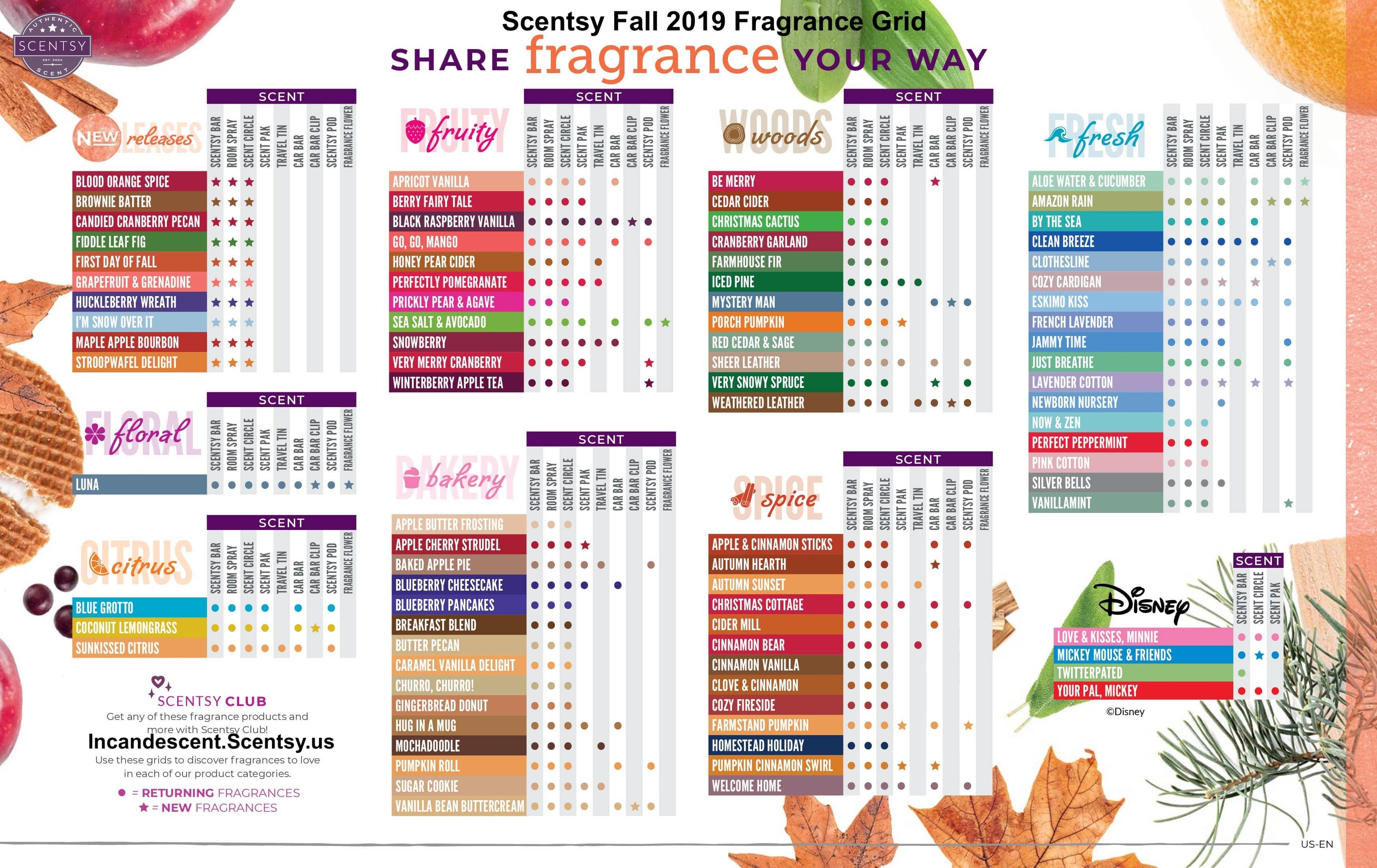 SCENTSY FALL WINTER 2019 2020 COMPLETE SCENT LIST