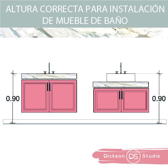 Altura Correcta Para Instalación De Un Mueble De Baño Muebles De Baño Planos De Baños Diseño De Muros