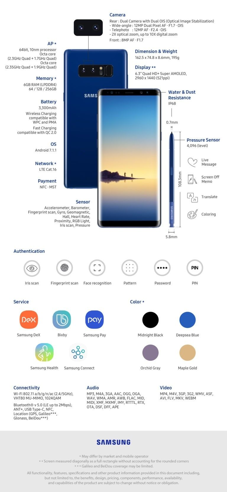 galaxy note 8 dimensions