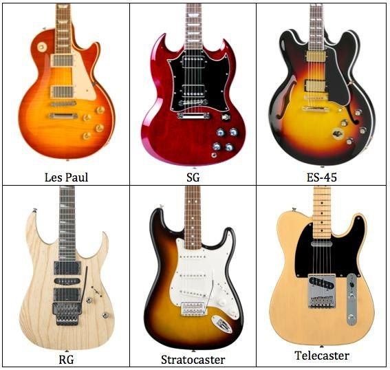 various types of electric guitar les paul sg es 45 rg stratocaster telecaster product. Black Bedroom Furniture Sets. Home Design Ideas