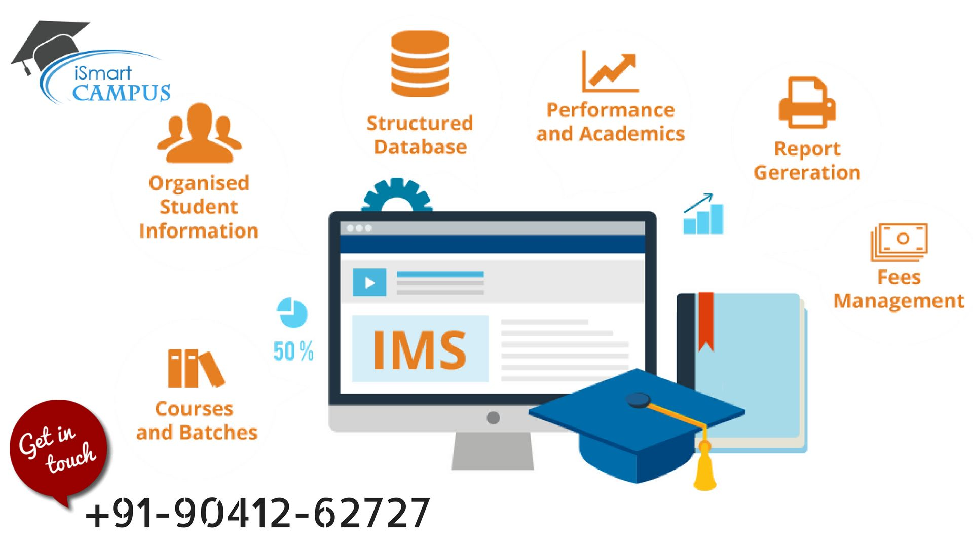 Institutemanagementsystem Is Designed To Automate The Management Process Of An Institute From Stud College Management Student Information Student Organization