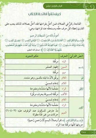 أحكام تجويد فاتحة الكتاب 1 Quran Verses Noble Quran Holy Quran