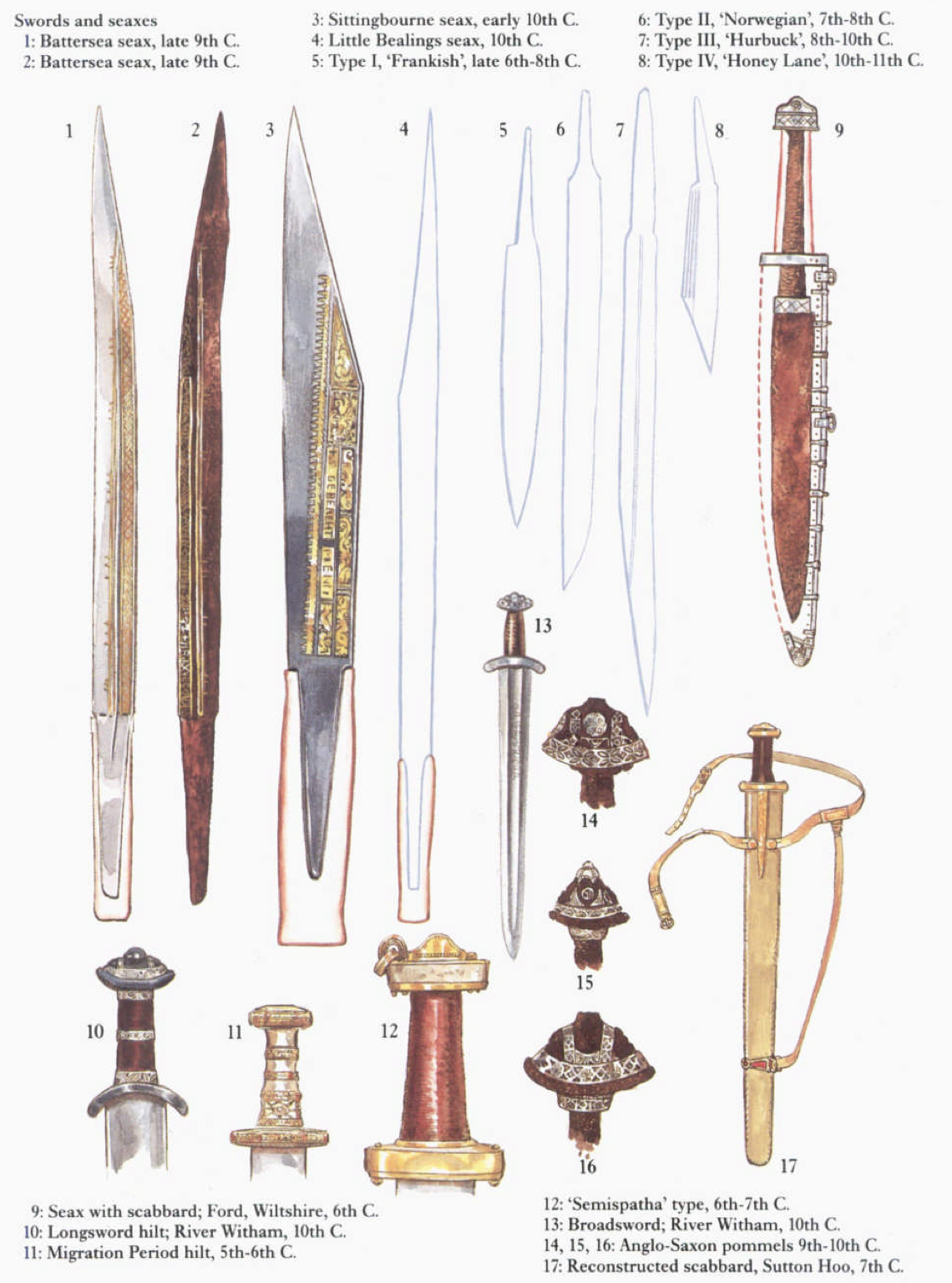 Sword and seaxes | Germanic | Pinterest | Vikings, Weapons ...