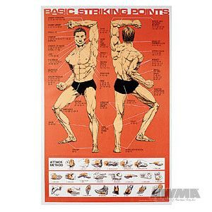 Striking Points Poster