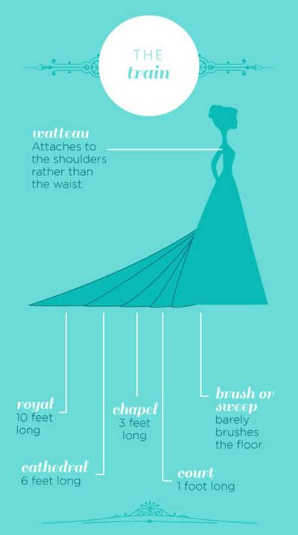 Wedding gown train lengths : A visual glossary Via More Visual ...