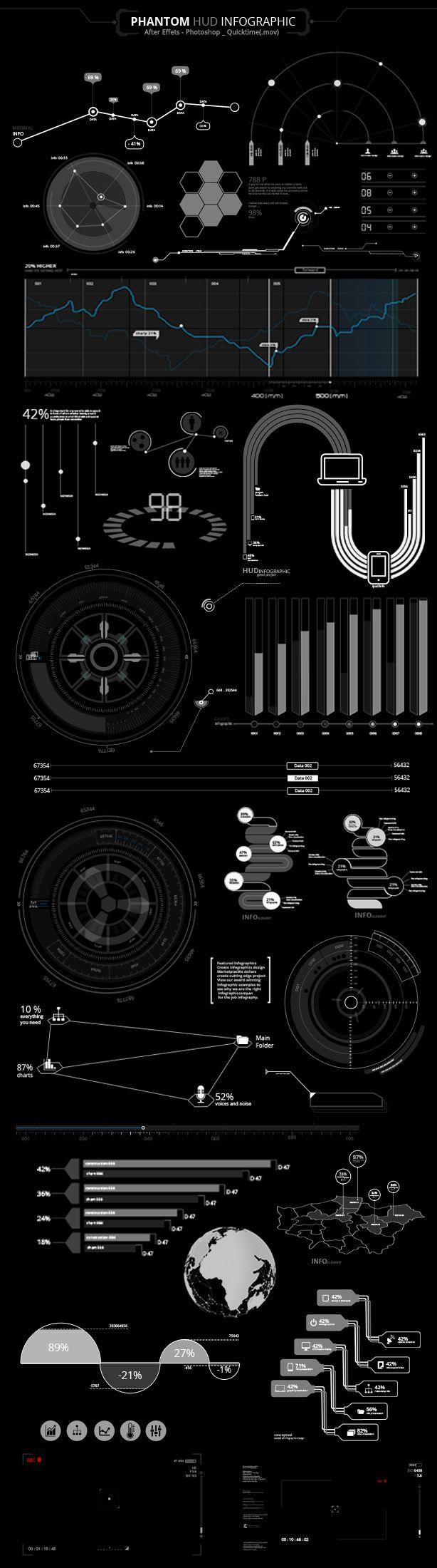 Motion Graphics - Phantom HUD Infographic