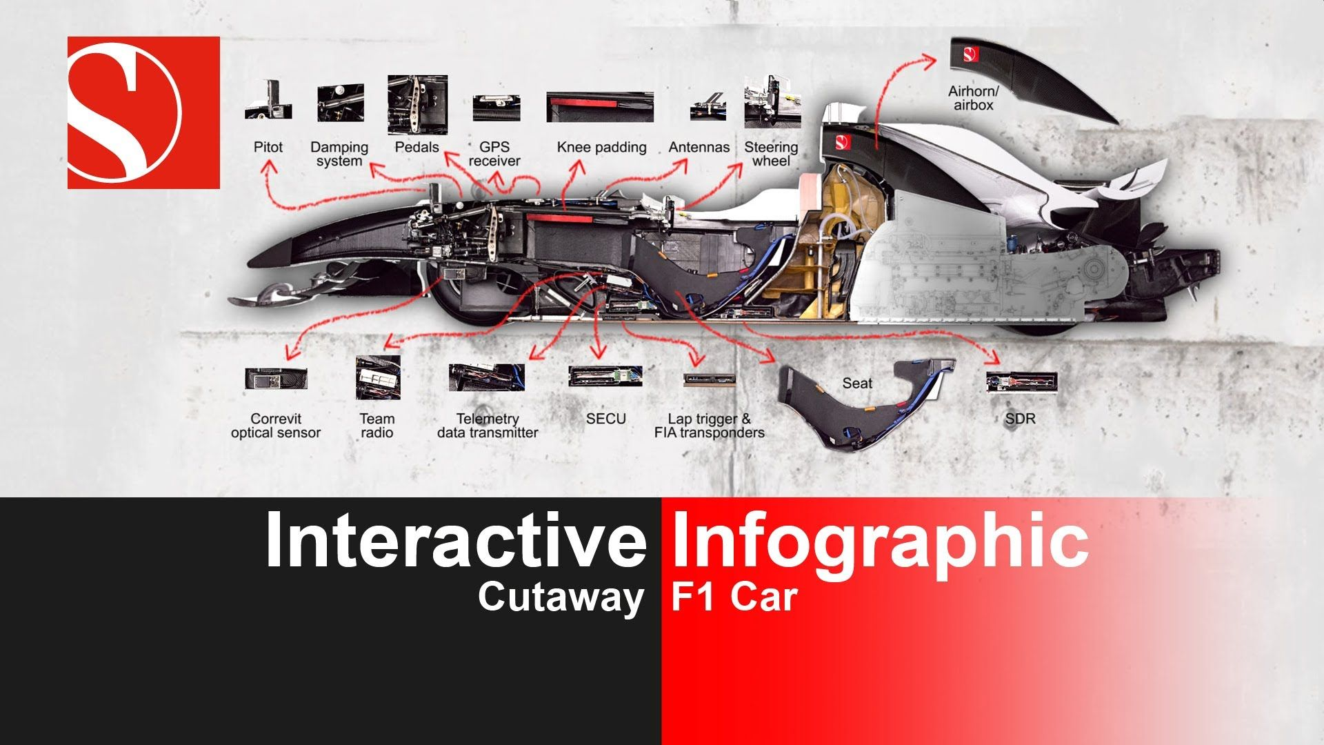 Formula 1, Race Cars, F1, Infographics, Cutaway, Social Networks, Rockets,  Anatomy, Fire Crackers