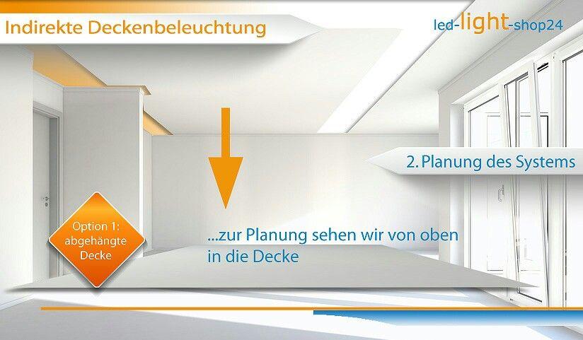 Pin Von Filzrakel Dr Knowhow Auf Indirekte Beleuchtung Planung