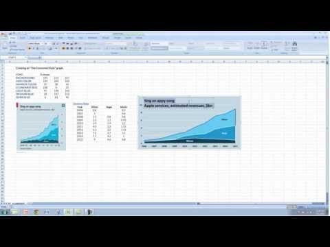 Excel Graphs The Economist Style Excel Graphing Economist