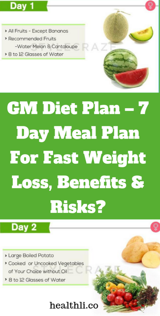 Pin On Diet Plan