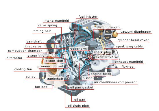 Gasoline Engine  2  Image