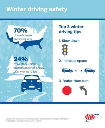Image003 Jpg Winter Driving Tips Winter Driving Driving Tips