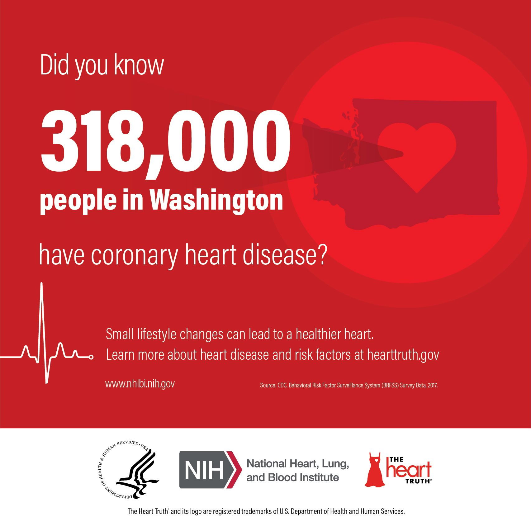 It's National Washington Day! 318,000 people in the