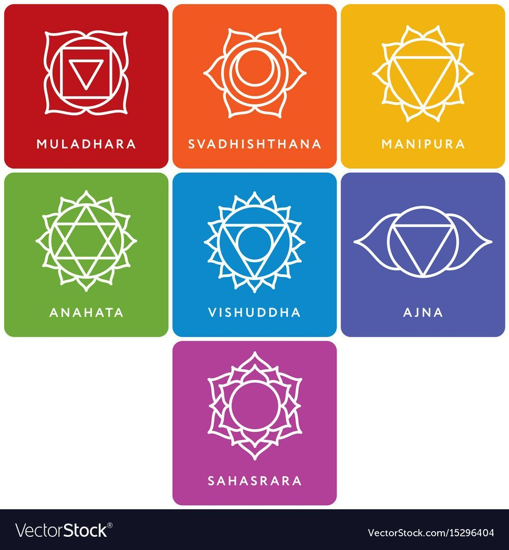 Set of seven chakra symbols with names vector image on