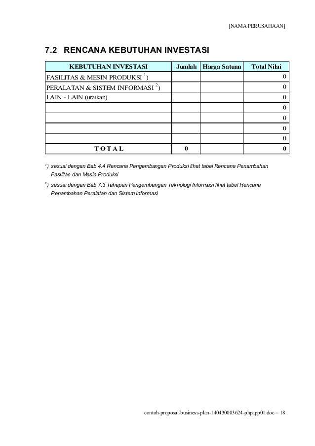 Contoh Proposal Usaha atau Rencana Bisnis | Proposal ...