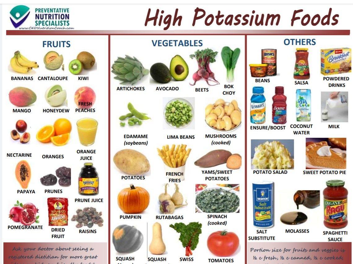 foods for high potassium diet