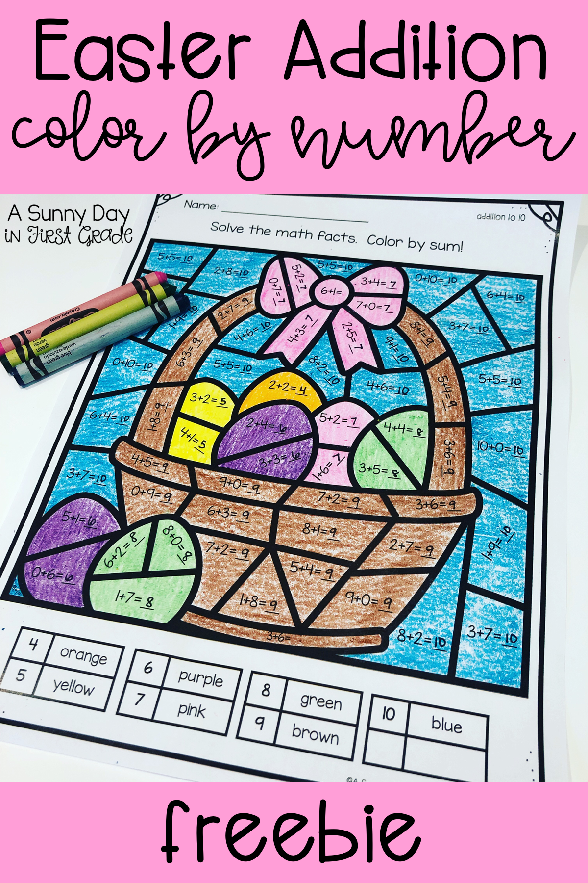 Easter Addition Color By Number Addition Freebie