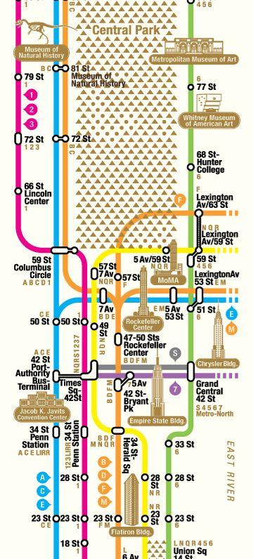 NYC Manhattan Subway Map Box Tape I New York Pinterest