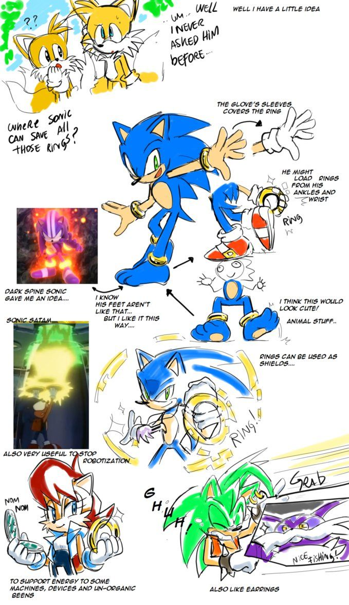 Rings Master By Drawloverlala Sonic And Shadow Sonic The Hedgehog Sonic
