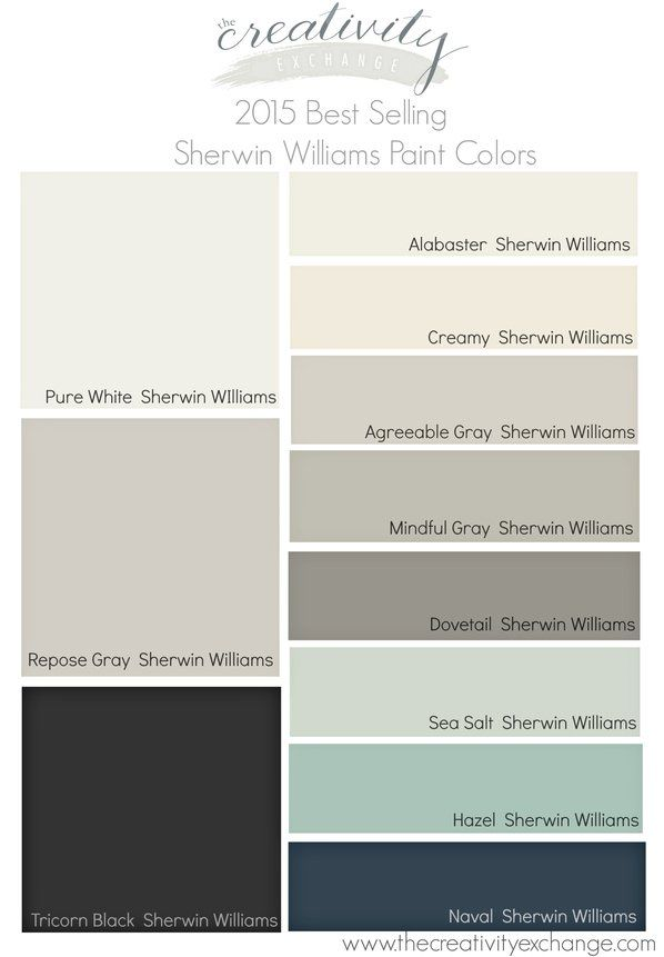 Gentil 2015 Best Selling And Most Popular Sherwin Williams And Benjamin Moore Paint  Colors. The Creativity Exchange