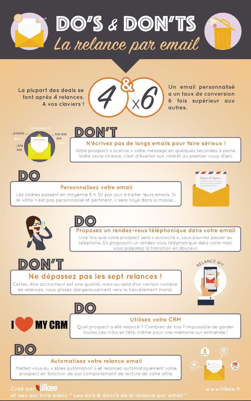 Relancer Avec Succes Clients Et Prospects Par E Mail Article Avec Infographie En Francais Webmarketi Marketing De L Entreprise Teleconseiller Sms Marketing
