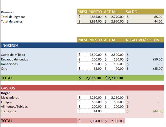 Plantillas de Ppto. gratis en Excel para cualquier uso | excel ...