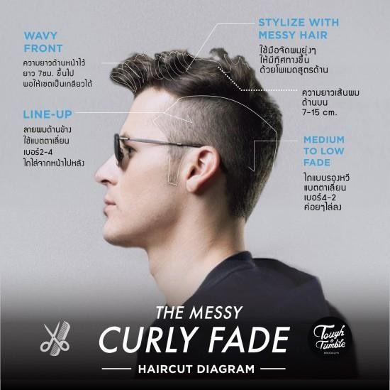 Pin De Golf Jedsada 3181 En Hairstyles Men Pinterest - Cortes-de-caballero
