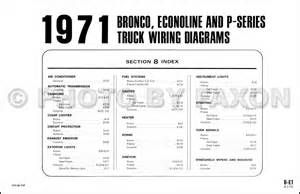 Peachy 71 Ford Bronco Wiring Schematic Basic Electronics Wiring Diagram Wiring Cloud Rectuggs Outletorg