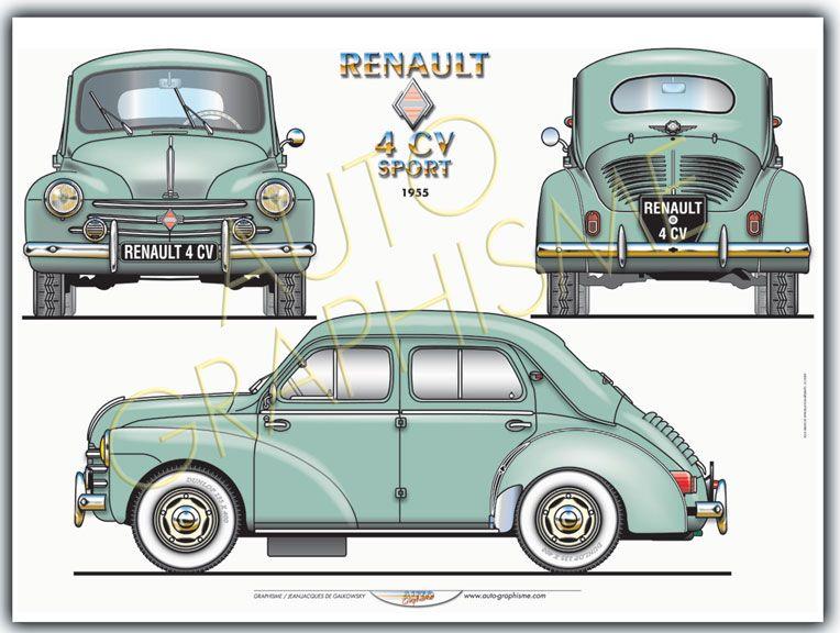 Renault 4 Cv Sport 55 Cv Sport Voitures Anciennes Dessin Voiture