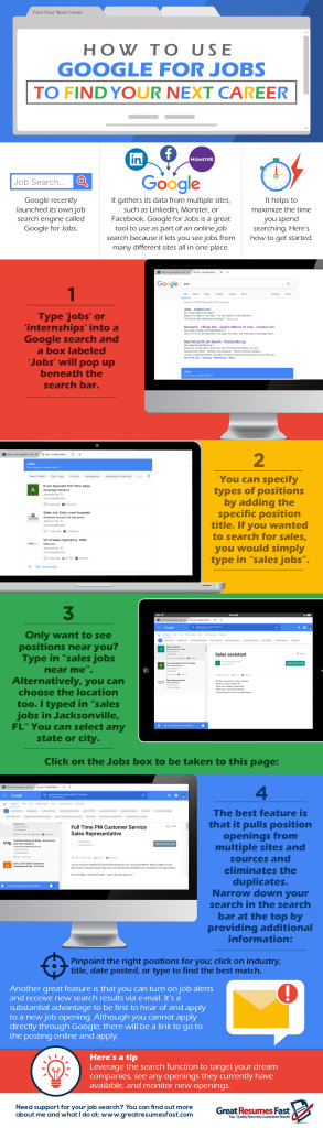 Pin by Great Resumes Fast on Job Search Tips \ Inspiration - great resumes fast