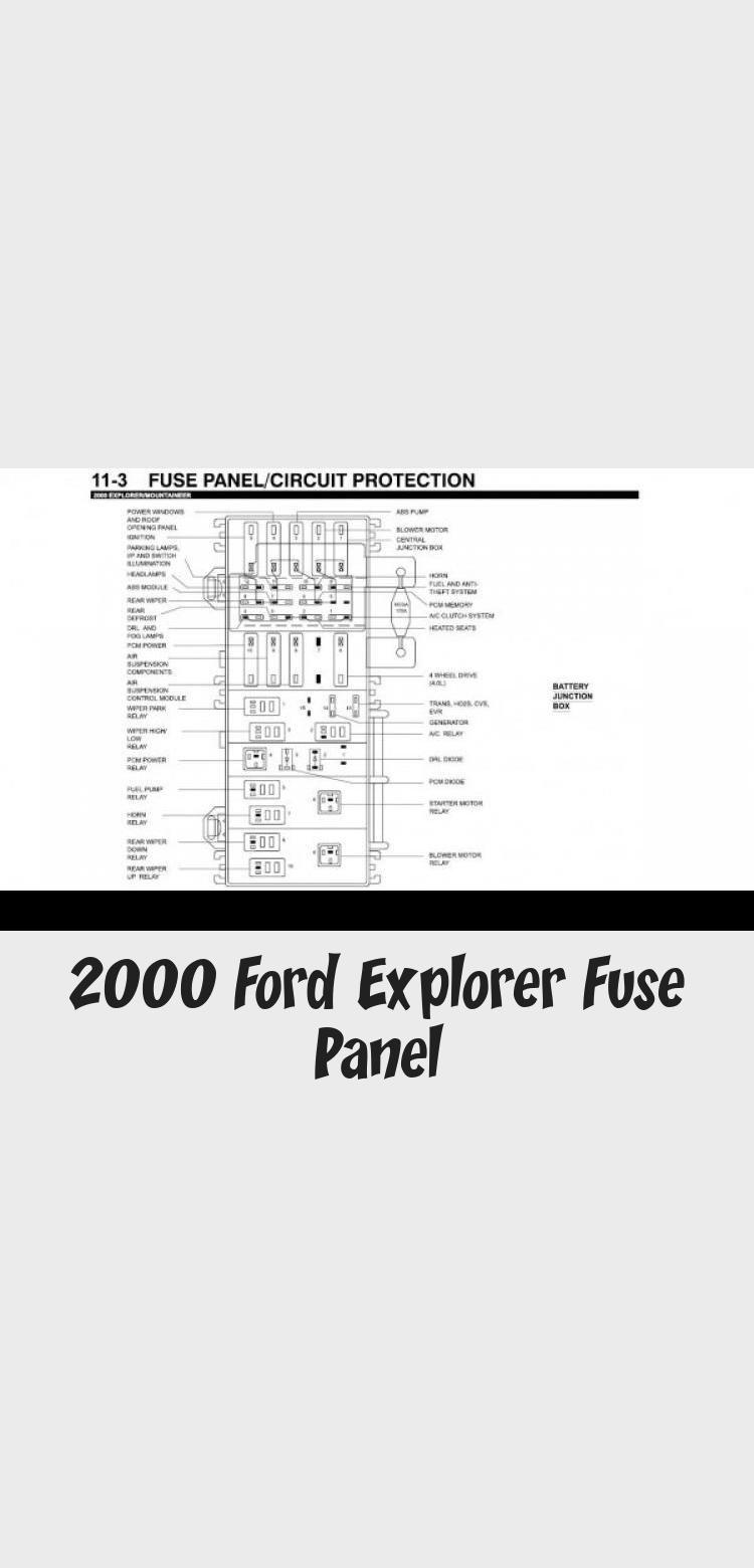 Explorer Fuse Panel Diagram  Fordranger1998  Fordranger1999  Fordranger2018  Fordrangerclasica