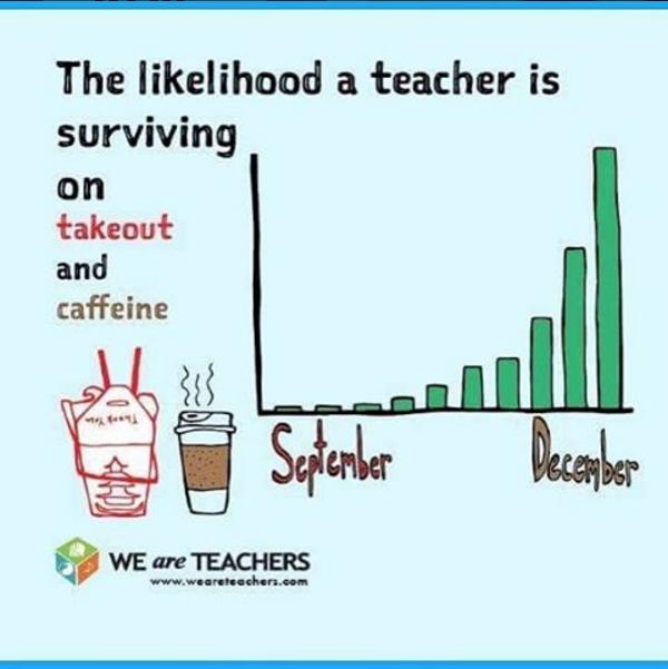 Teacher Vacation Over Meme