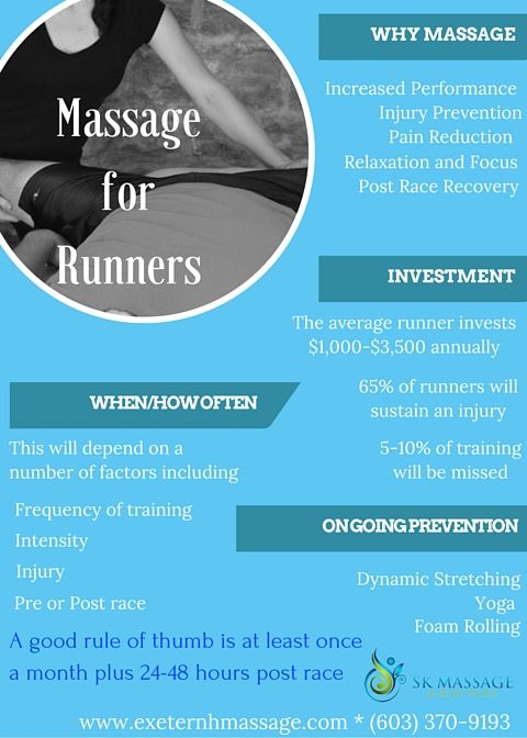 Runner s massage
